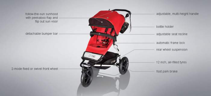 mountain buggy urban jungle specifications